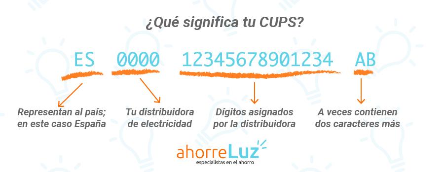 qué es el número CUPS